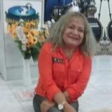 Iramita Peixoto