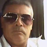 Benedito José Candido