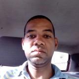 Fernando Henrique dos Santos