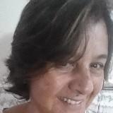 Sandra marrero